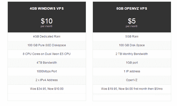 In addition, this phase 2 ChicagoVPS also launched special promotional packages, super cheap price with parameters: