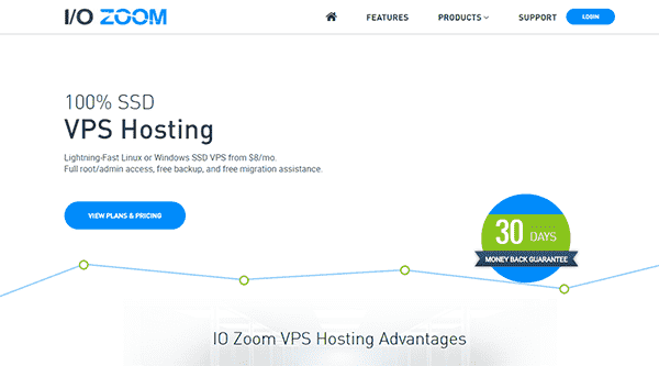 IOZoom The Best Reviews