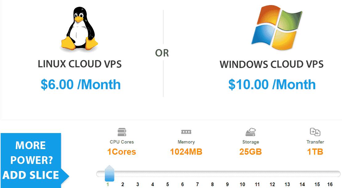 VPS hosting Interserver - Domainhostcoupon