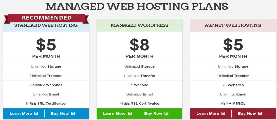 Hosting-Interserver-Plans