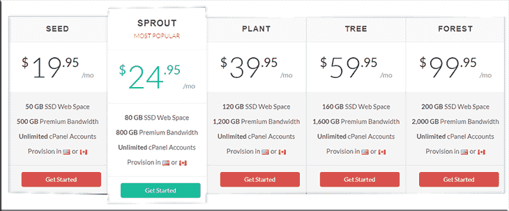 Reseller Plans at GreenGeek