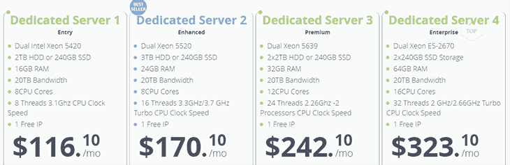 Dedicated Servers packages at WebHostFace
