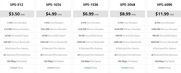 Linux VPS HOsting at WootHosting
