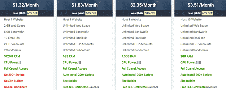 Shared Hosting Plans at MicroHost