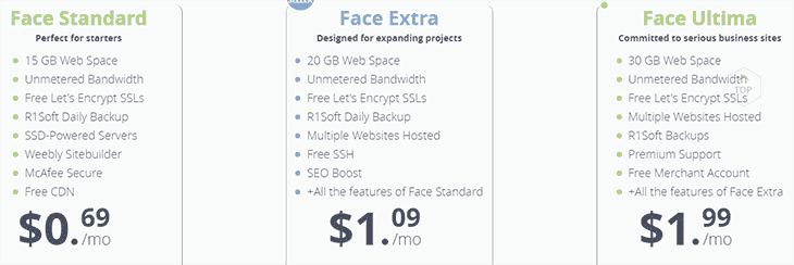 Shared Hosting at Webhostface