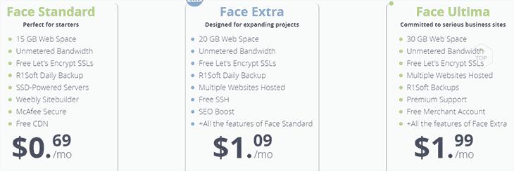 Shared Hosting at Webhostface