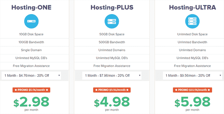 Web Hosting Plans at QualityHostOnline