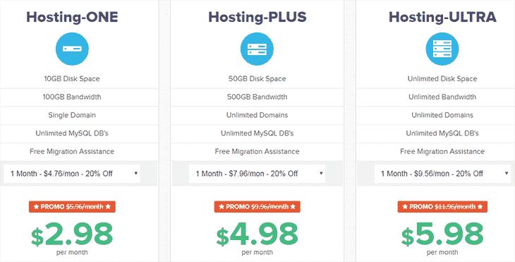 Web Hosting Plans at QualityHostOnline